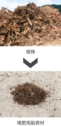 堆肥用副資材